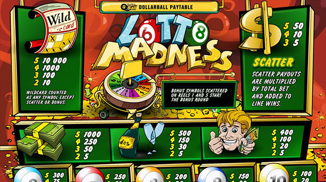 Lotto Madness Slot Machine