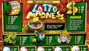 la slot machine lotto madness